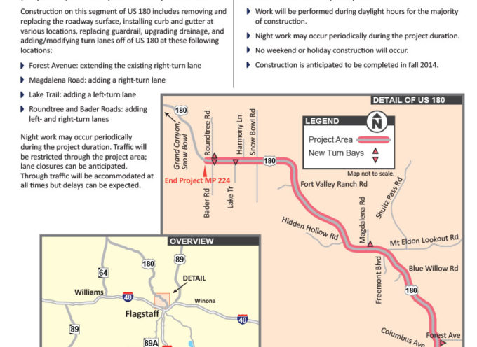 HIghway 180, Columbus Ave. to Snowbowl Road Pavement Preservation and Improvements